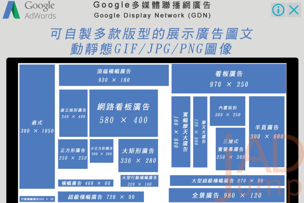 Google-GDN07